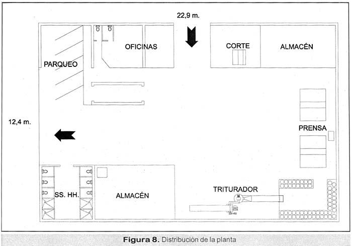 Dise o y distribuci n de la planta distribuci n en planta for Distribucion de oficinas en una empresa