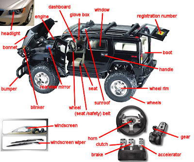car parts,car assamble parts,basic car parts,car engine parts, car ...