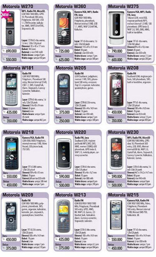 Daftar Harga Handphone Motorola Terbaru September 2012