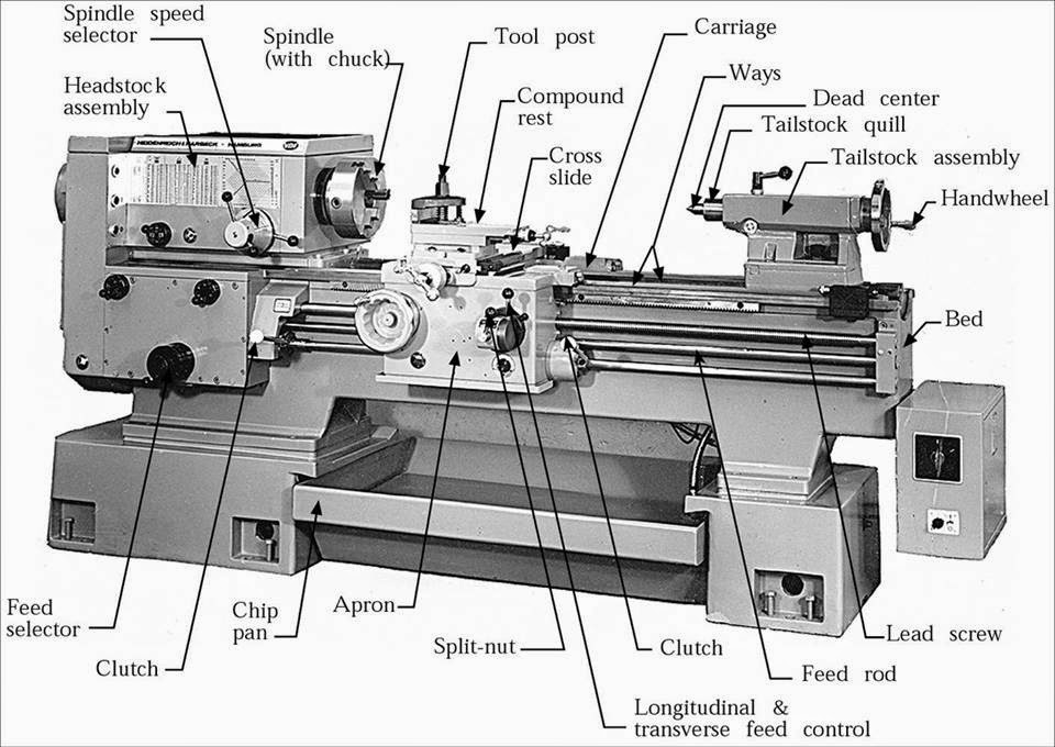 Mechanical Engineering Detailed Part Identification And
