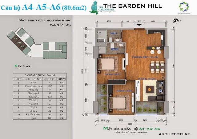 Thiết kế căn hộ A4 The Garden Hill