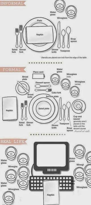 Humor Geek : Tipos de cena
