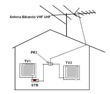 Antenas José María: servicio garantizado