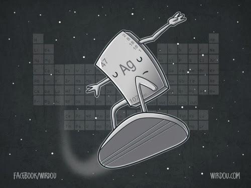 22-Silver-Surfer-T-Shirt-Designer-Pablo-Bustos-Wirdou-www-designstack-co