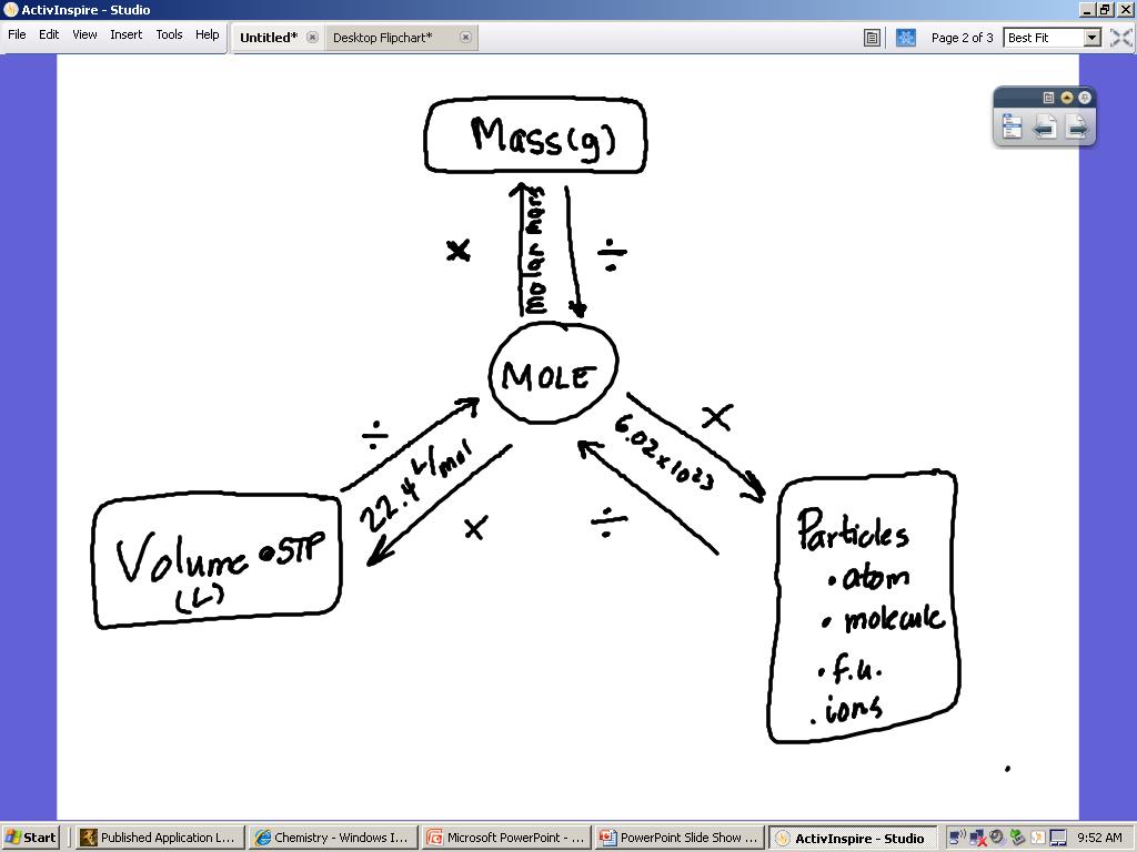 Chemistry Jakh Mole Conversion