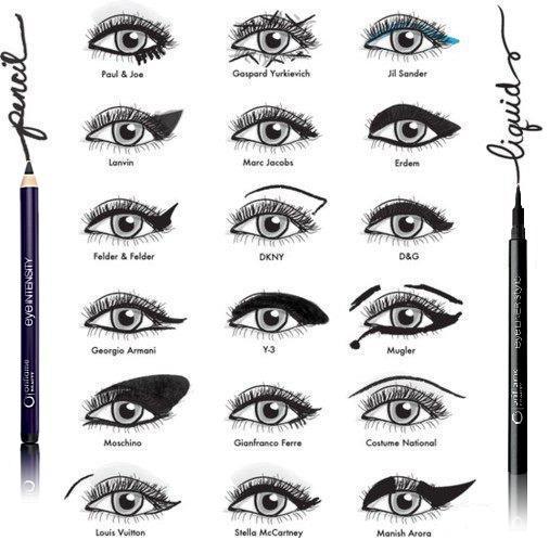 diferentes formas de delinear os olhos