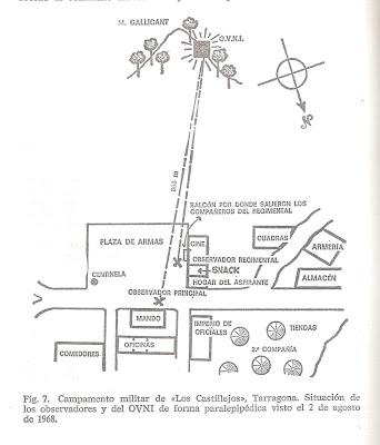 Grafico del avistamiento del campamento militar Los Castillejos