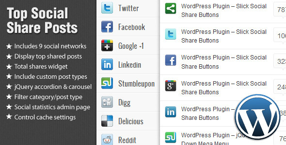 Image for Top Social Share Posts by CodeCanyon