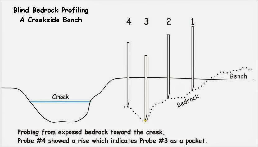 01+bedrock+profile.jpg