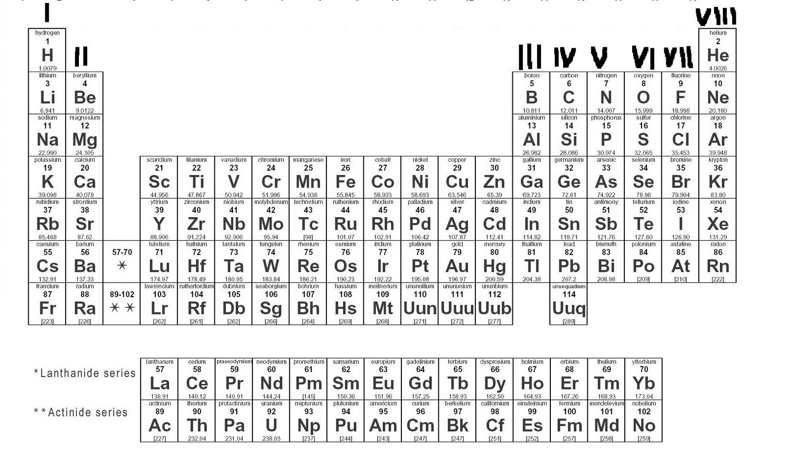 Happy halogens may 2011 as you can see in this periodic table i have drawn on messily the group numbers urtaz Choice Image