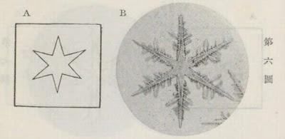 『雪華図説』の研究 模写図と顕微鏡写真と比較 第六図