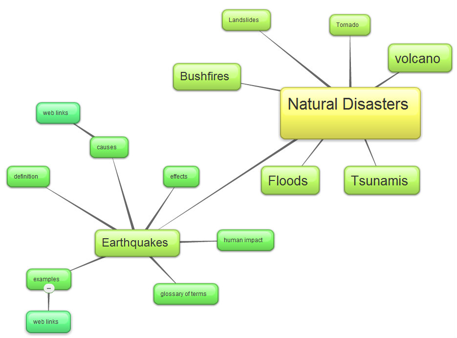 natural disasters bubblus mind map - Bubblus Mind Map
