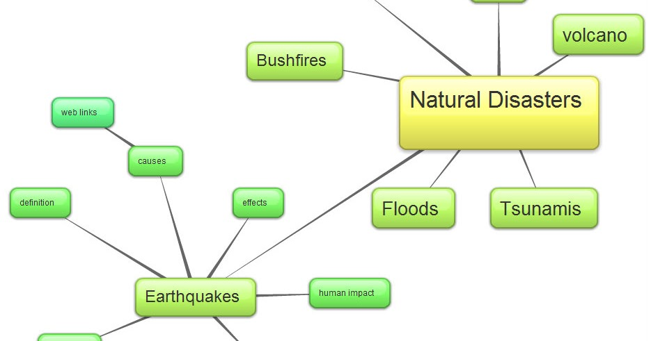 Natural Disasters In  And