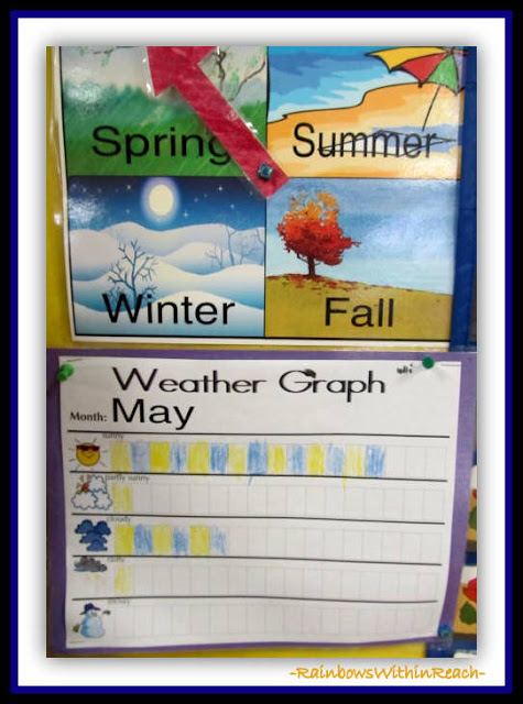 Weather Graph (from Graph RoundUP at RainbowsWIthinReach)