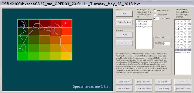 Open Field Test Analysis