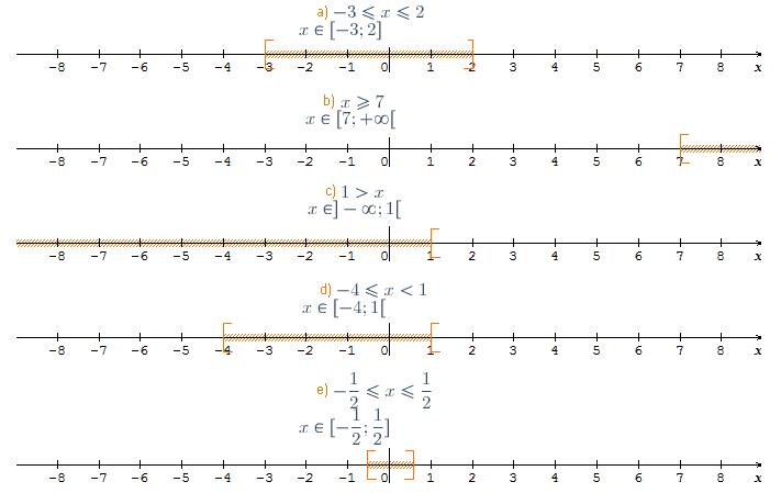 القيمة المطلقة تعريف وخاصيات رياضيات  السنة الاولى ثانوي %D8%AD%D9%84+%D8%A7%