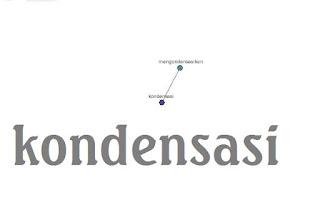 Kondensasi