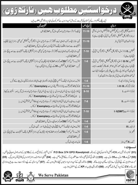 DAE, B.Com & Matric Jobs in Pakistan Army for Punjab & KPK