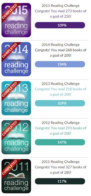 Goodreads Challenges
