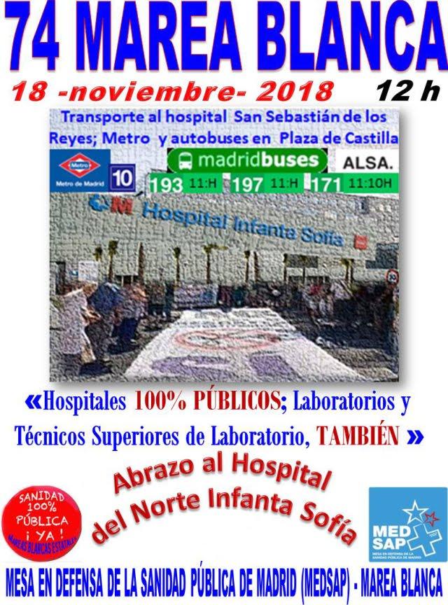 18 noviembre Sanidad Pública