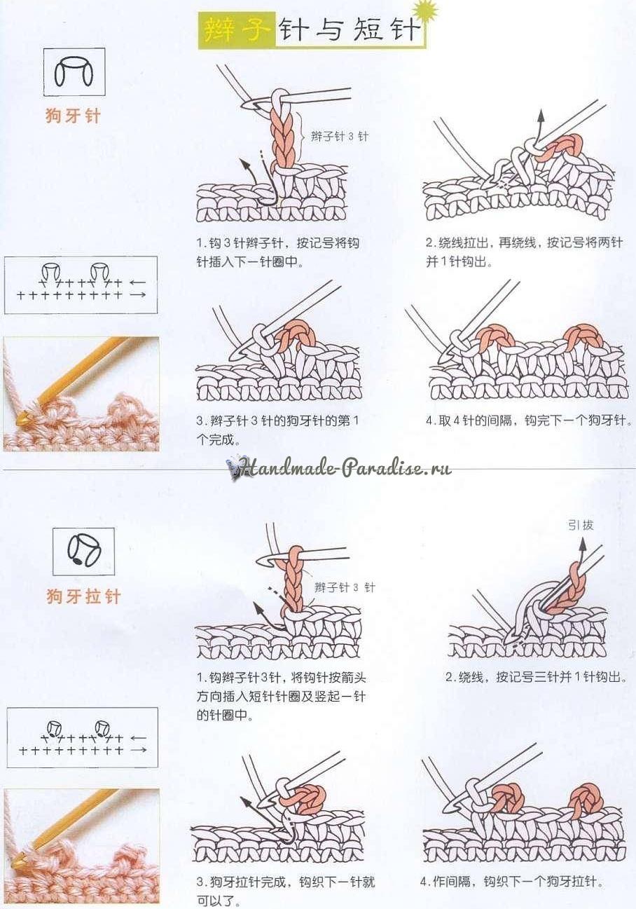 Условные обозначения и как вязать при японском вязании