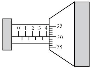 Soal Un Fisika Sma Pengukuran Download Kumpulan Soal Ujian
