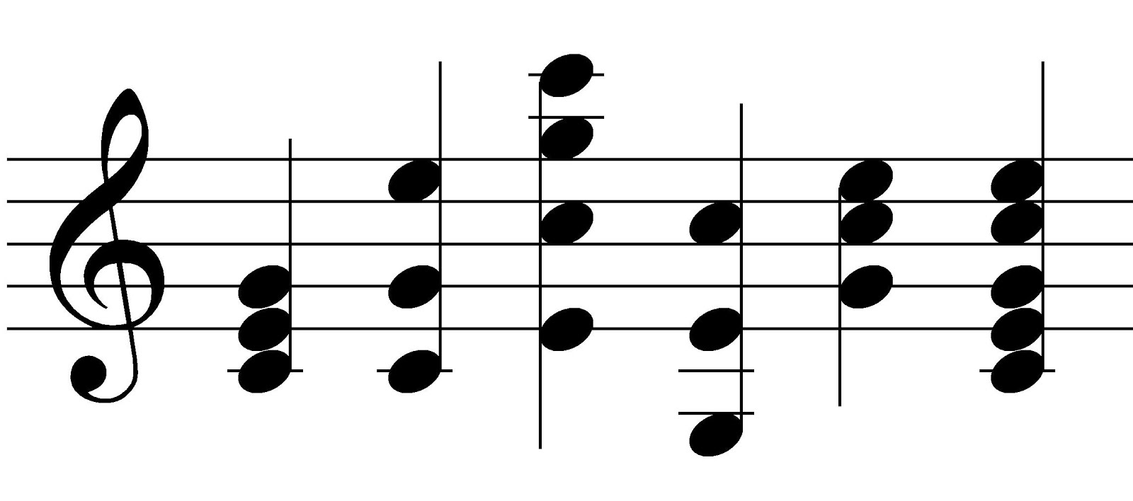 Music Theory: Chord Voicings