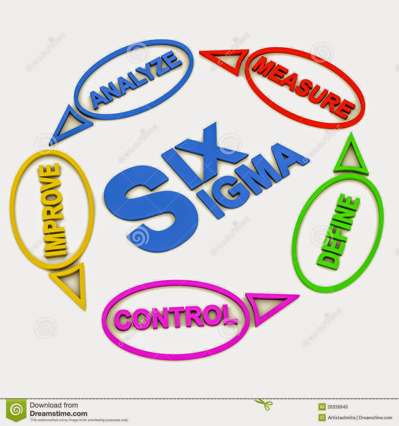 Six sigma training in noida gurgaondelhiindia httpwww the six sigma is a methodology to eliminate errors from every part of a program by analyzing each of its processes in their ongoing state xflitez Choice Image