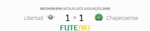 O placar de Libertad 1x1 Chapecoense pelas oitavas de final da Copa Sul-Americana 2015