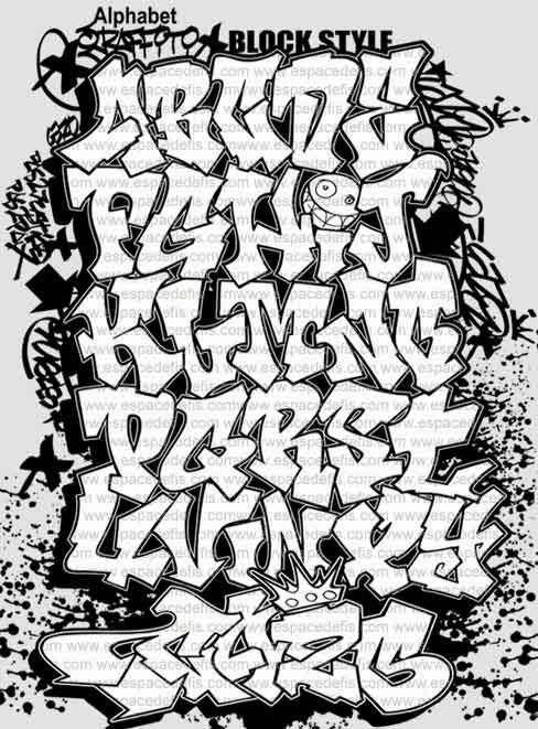 Graffiti Stencils Letters Alphabet graffiti stencils