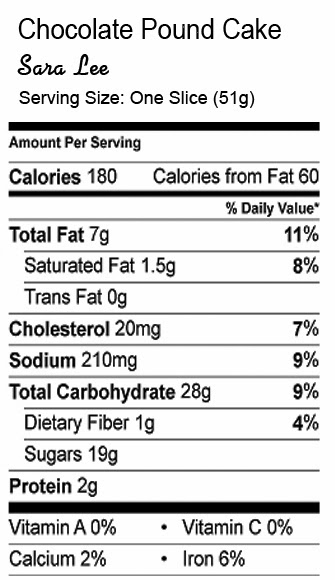 Before and After Results Nutrition facts for chocolate cake