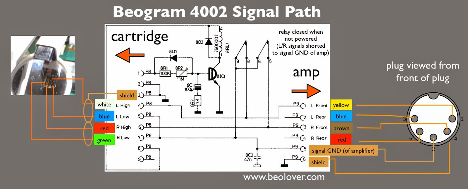 Beolover  Beogram 4002  Signal Path Between Din5 Plug And Cartridge  Plug Replacement
