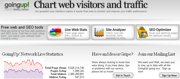 Goingup Web Analytics tool