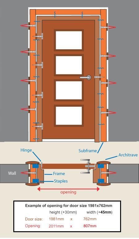 Installing a pre-hung door set