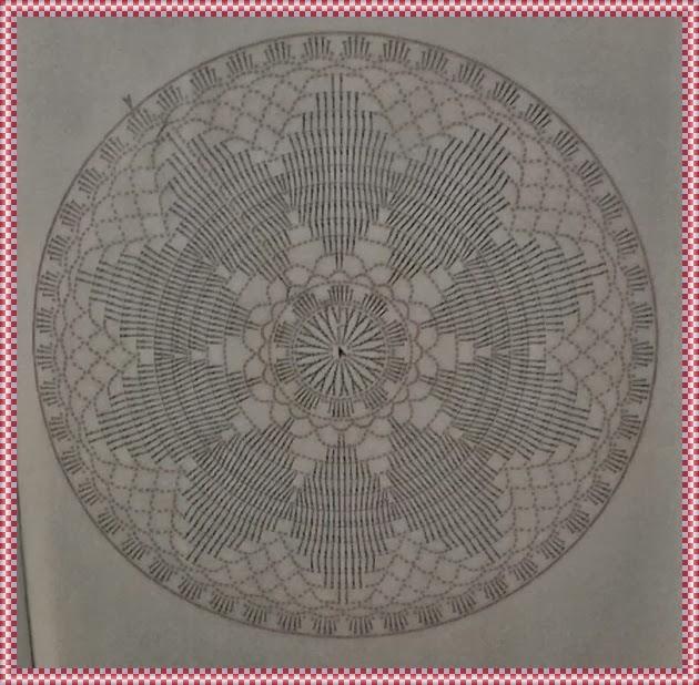 Tapete de Crochê Redondo com Gráfico-Amor por Art em Crochê
