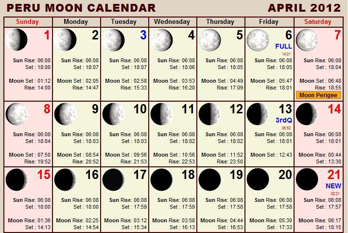 Calendario Lunar Pecuario Mayo 2016