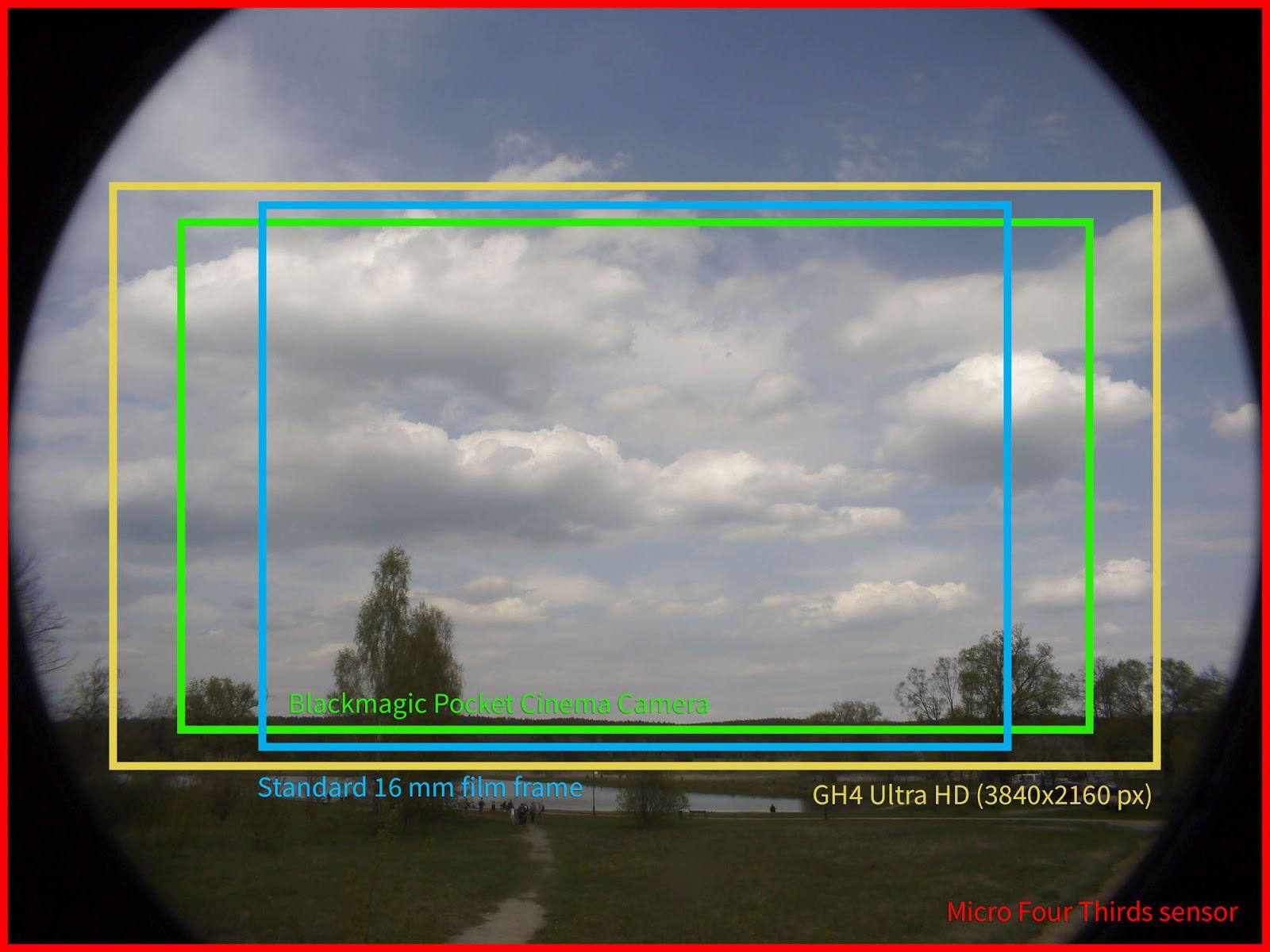 Cosmicar 12.5/1.9 @22 - MFT, BMPCC, GH4 UltraHD sensor coverage