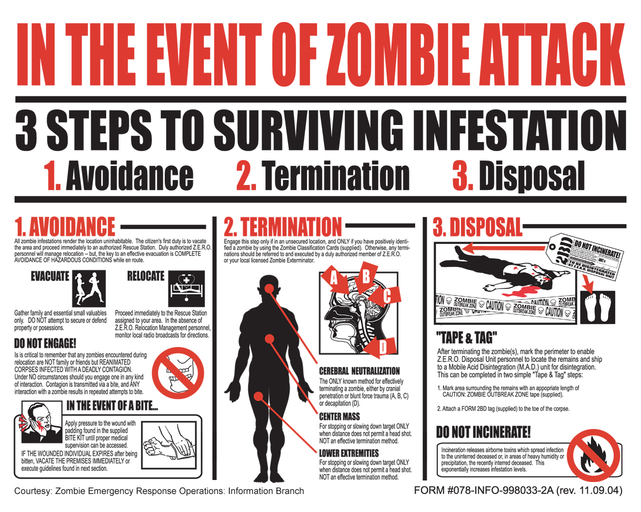 Entertaining Interests: Zombie Tips for an Apocalypse