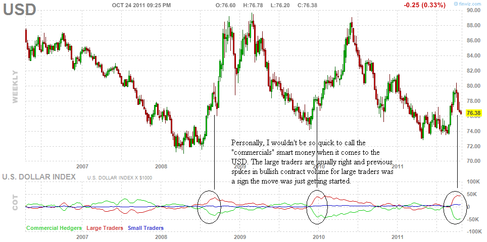 Free historical forex charts