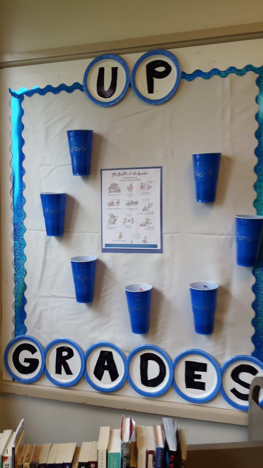 Classroom Decor Travel : Thriving in urban education travel themed classroom the