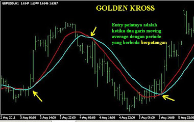 Golden Kross