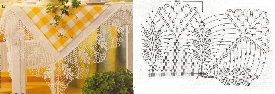 Artes com capricho trico e crochet decora o for Youtube bordure all uncinetto