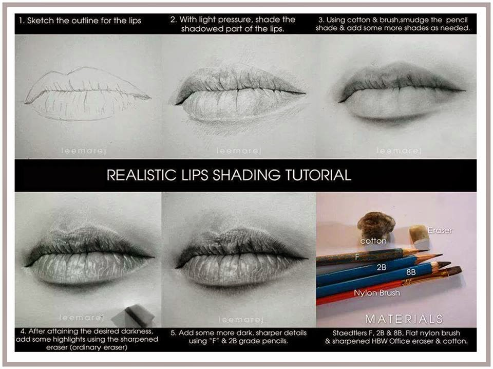 How To Draw A Realistic Lips Step By Step Learn To Draw And Paint