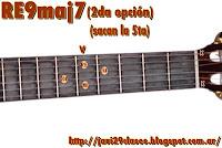 RE9maj7  = D9maj7 = REmaj9 =  Dmaj9 gráfico de Acorde Mayor con séptima Mayor y novena (9maj7) en Guitarra 2da posicion