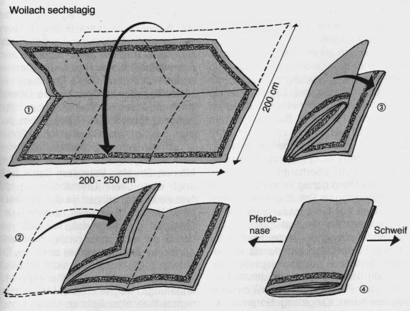 كيف تنظفين البطانيات واللحف بسهولة وما هي الطريقة الصحيحة وتخزينها