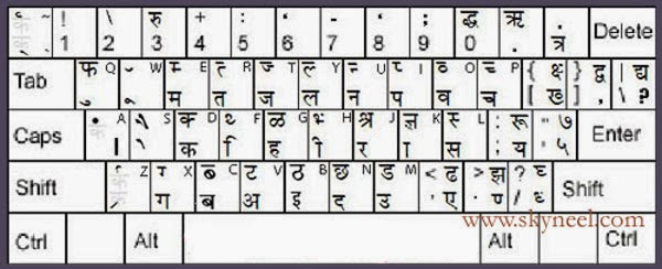 Alt Code For Degree Symbol also Ruger Stock Symbol additionally Asme Y14 5 Symbols as well Music Notes Art moreover Effortless Hindi Typing Special Character Code. on printable list of keyboard symbols
