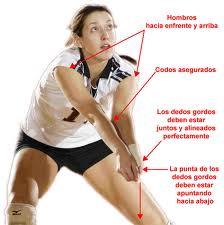 Cuando Y Donde Nacio El Voleibol