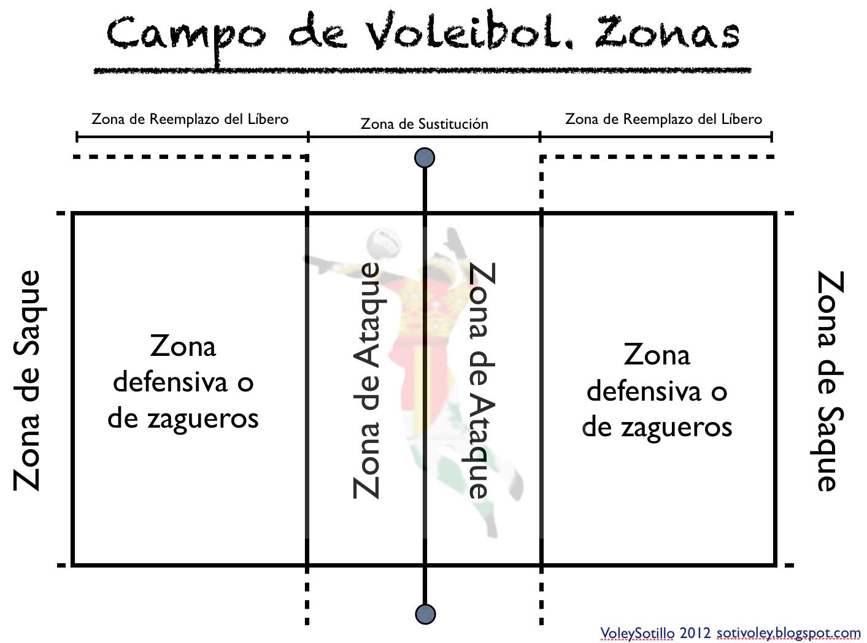 La Cancha De Voleibol Es Un Rect  Ngulo Que Mide 18 X 9 Metros Rodeado