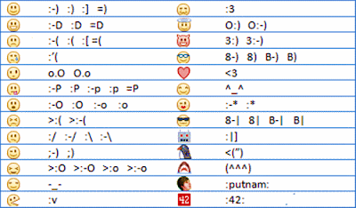 Facebook chat smileys