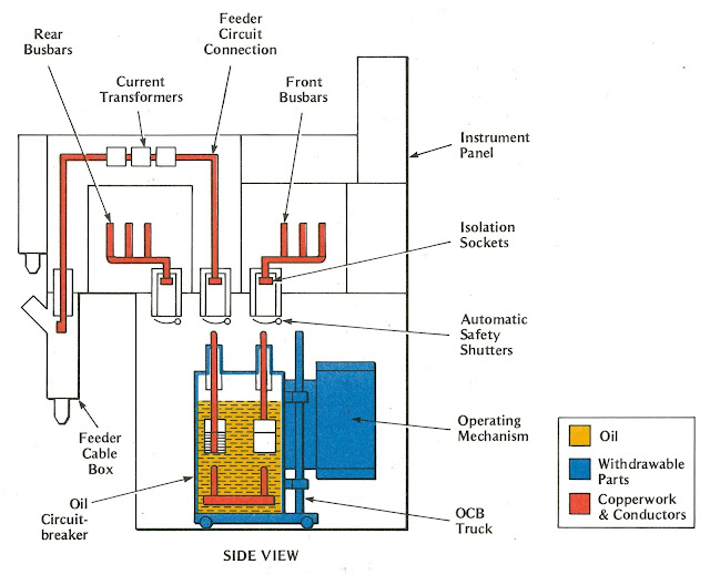 High Voltage Switchgear Diagram on high voltage oil circuit breakers